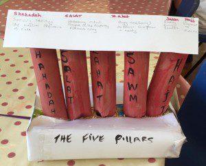 ramadam-five-pillars